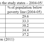 Table- 10: Poverty levels in the study states – 2004-05/ 2009-10