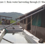 Figure 1: Rain water harvesting through (U Shape) gutter