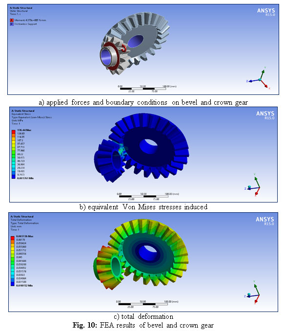 Three Dimensional Modelling and Stress Analysis of a Powered